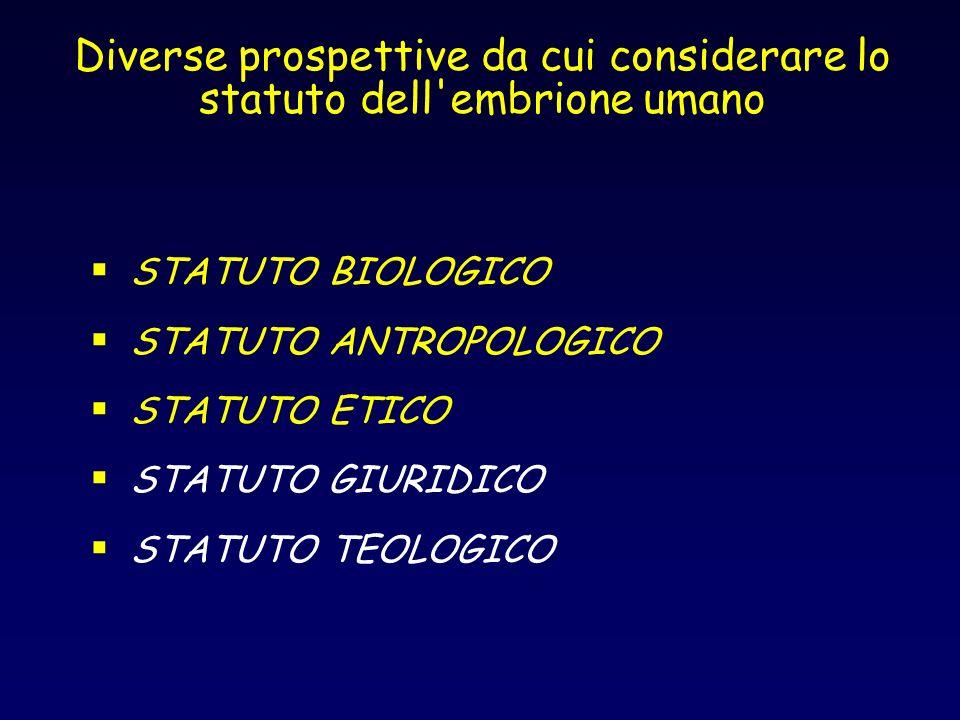 Diverse prospettive da cui considerare lo statuto dell'embrione umano STATUTO BIOLOGICO STATUTO ANTROPOLOGICO STATUTO ETICO STATUTO GIURIDICO STATUTO