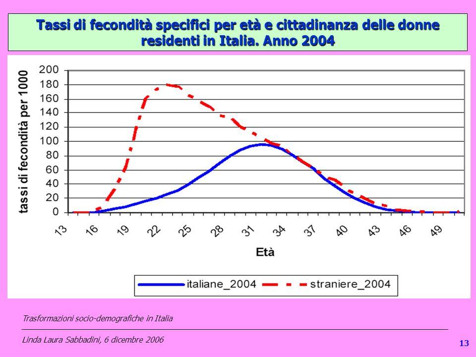 113 Tassi di fecondità specifici per età e cittadinanza delle donne residenti in Italia. Anno 2004 Trasformazioni socio-demografiche in Italia _______