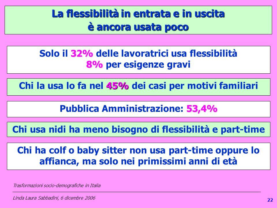 La flessibilità in entrata e in uscita è ancora usata poco 32% Solo il 32% delle lavoratrici usa flessibilità 8% 8% per esigenze gravi 45% Chi la usa lo fa nel 45% dei casi per motivi familiari 53,4% Pubblica Amministrazione: 53,4% Chi usa nidi ha meno bisogno di flessibilità e part-time Chi ha colf o baby sitter non usa part-time oppure lo affianca, ma solo nei primissimi anni di età Trasformazioni socio-demografiche in Italia ___________________________________________________________________________________________________ Linda Laura Sabbadini, 6 dicembre 2006 22