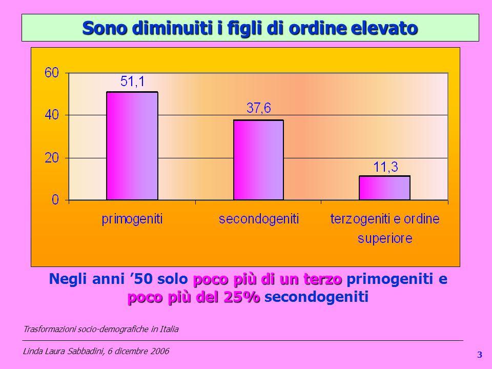 Sono diminuiti i figli di ordine elevato poco più di un terzo poco più del 25% Negli anni 50 solo poco più di un terzo primogeniti e poco più del 25% secondogeniti Trasformazioni socio-demografiche in Italia ___________________________________________________________________________________________________ Linda Laura Sabbadini, 6 dicembre 2006 3