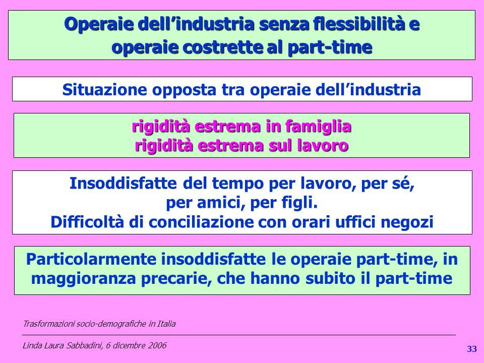 Operaie dellindustria senza flessibilità e operaie costrette al part-time Situazione opposta tra operaie dellindustria rigidità estrema in famiglia ri