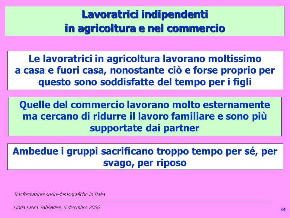 Lavoratrici indipendenti in agricoltura e nel commercio Le lavoratrici in agricoltura lavorano moltissimo a casa e fuori casa, nonostante ciò e forse proprio per questo sono soddisfatte del tempo per i figli Quelle del commercio lavorano molto esternamente ma cercano di ridurre il lavoro familiare e sono più supportate dai partner Ambedue i gruppi sacrificano troppo tempo per sé, per svago, per riposo Trasformazioni socio-demografiche in Italia ___________________________________________________________________________________________________ Linda Laura Sabbadini, 6 dicembre 2006 34