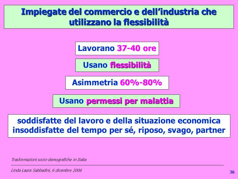 Impiegate del commercio e dellindustria che utilizzano la flessibilità 37-40 ore Lavorano 37-40 ore flessibilità Usano flessibilità 60%-80% Asimmetria 60%-80% permessi per malattia Usano permessi per malattia soddisfatte del lavoro e della situazione economica insoddisfatte del tempo per sé, riposo, svago, partner Trasformazioni socio-demografiche in Italia ___________________________________________________________________________________________________ Linda Laura Sabbadini, 6 dicembre 2006 36