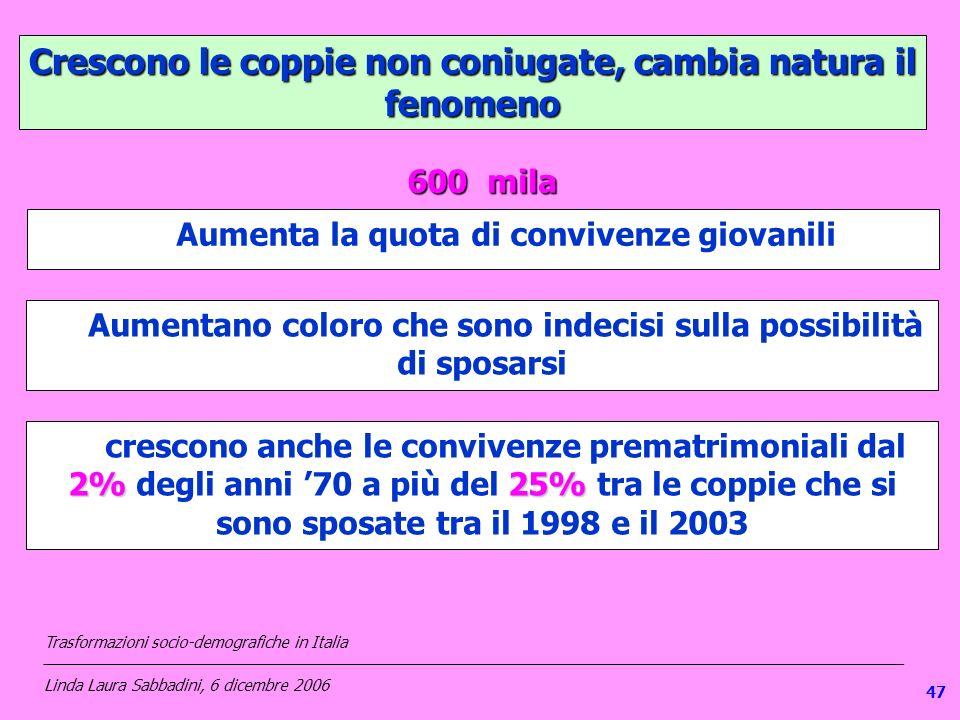 Crescono le coppie non coniugate, cambia natura il fenomeno Aumenta la quota di convivenze giovanili 600 mila Aumentano coloro che sono indecisi sulla possibilità di sposarsi 2%25% crescono anche le convivenze prematrimoniali dal 2% degli anni 70 a più del 25% tra le coppie che si sono sposate tra il 1998 e il 2003 Trasformazioni socio-demografiche in Italia ___________________________________________________________________________________________________ Linda Laura Sabbadini, 6 dicembre 2006 47