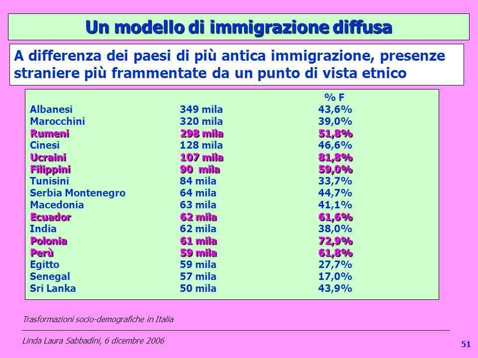 1 Un modello di immigrazione diffusa A differenza dei paesi di più antica immigrazione, presenze straniere più frammentate da un punto di vista etnico % F Albanesi349 mila43,6% Marocchini320 mila 39,0% Rumeni298 mila51,8% Cinesi 128 mila46,6% Ucraini107 mila 81,8% Filippini90 mila59,0% Tunisini84 mila33,7% Serbia Montenegro64 mila44,7% Macedonia63 mila41,1% Ecuador62 mila61,6% India62 mila38,0% Polonia61 mila72,9% Perù59 mila61,8% Egitto59 mila27,7% Senegal57 mila17,0% Sri Lanka50 mila43,9% Trasformazioni socio-demografiche in Italia ___________________________________________________________________________________________________ Linda Laura Sabbadini, 6 dicembre 2006 51