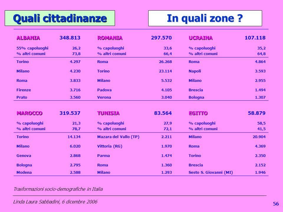 1 Quali cittadinanze In quali zone ? ALBANIA348.813ROMANIA297.570UCRAINA107.118 55% capoluoghi26,2% capoluoghi33,6% capoluoghi35,2 % altri comuni73,8