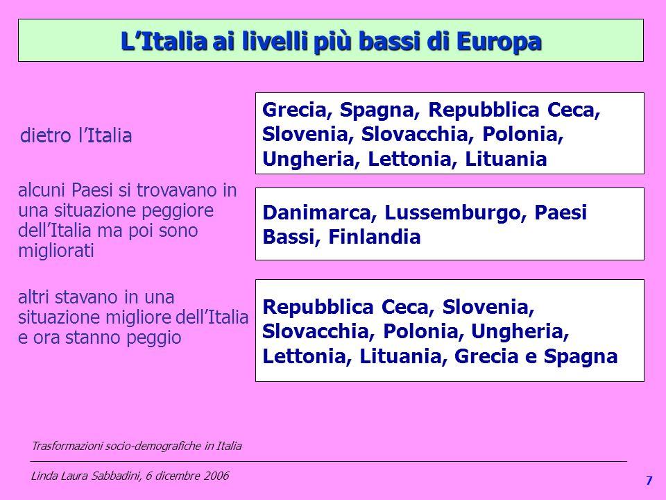 17 LItalia ai livelli più bassi di Europa alcuni Paesi si trovavano in una situazione peggiore dellItalia ma poi sono migliorati dietro lItalia altri