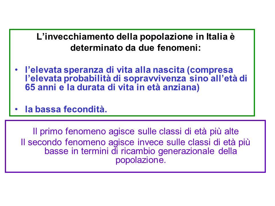 Linvecchiamento della popolazione in Italia è determinato da due fenomeni: lelevata speranza di vita alla nascita (compresa lelevata probabilità di sopravvivenza sino alletà di 65 anni e la durata di vita in età anziana) la bassa fecondità.