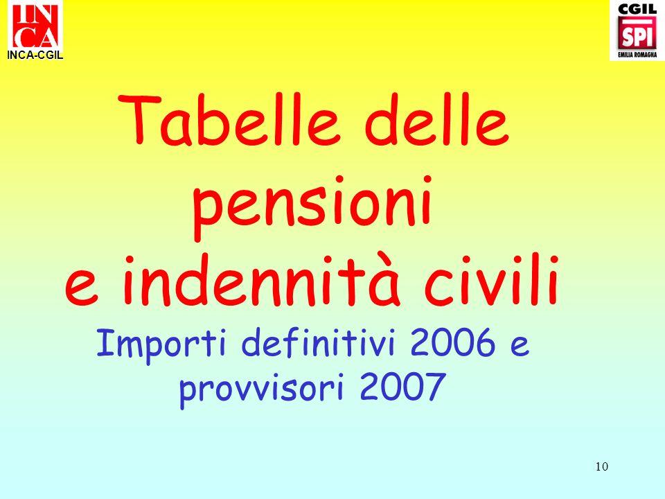 10 Tabelle delle pensioni e indennità civili Importi definitivi 2006 e provvisori 2007 INCA-CGIL