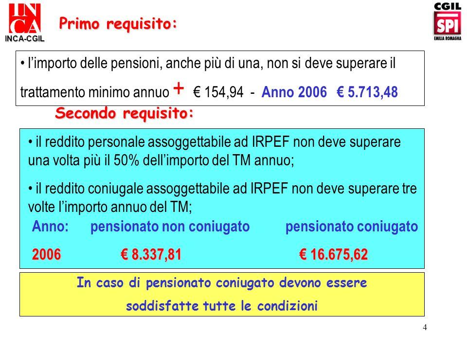 4 INCA-CGIL limporto delle pensioni, anche più di una, non si deve superare il trattamento minimo annuo + 154,94 - Anno 2006 5.713,48 Primo requisito: