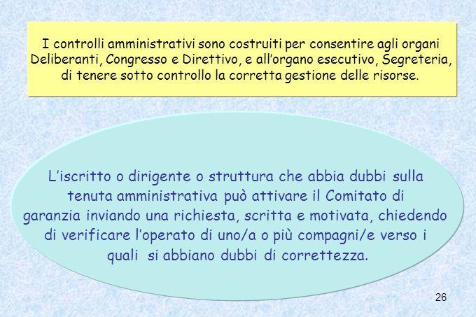 26 Liscritto o dirigente o struttura che abbia dubbi sulla tenuta amministrativa può attivare il Comitato di garanzia inviando una richiesta, scritta