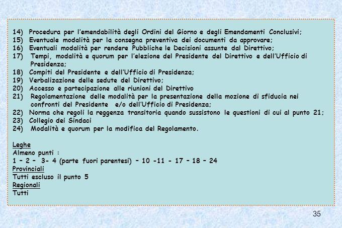 35 14) Procedura per lemendabilità degli Ordini del Giorno e degli Emendamenti Conclusivi; 15) Eventuale modalità per la consegna preventiva dei docum