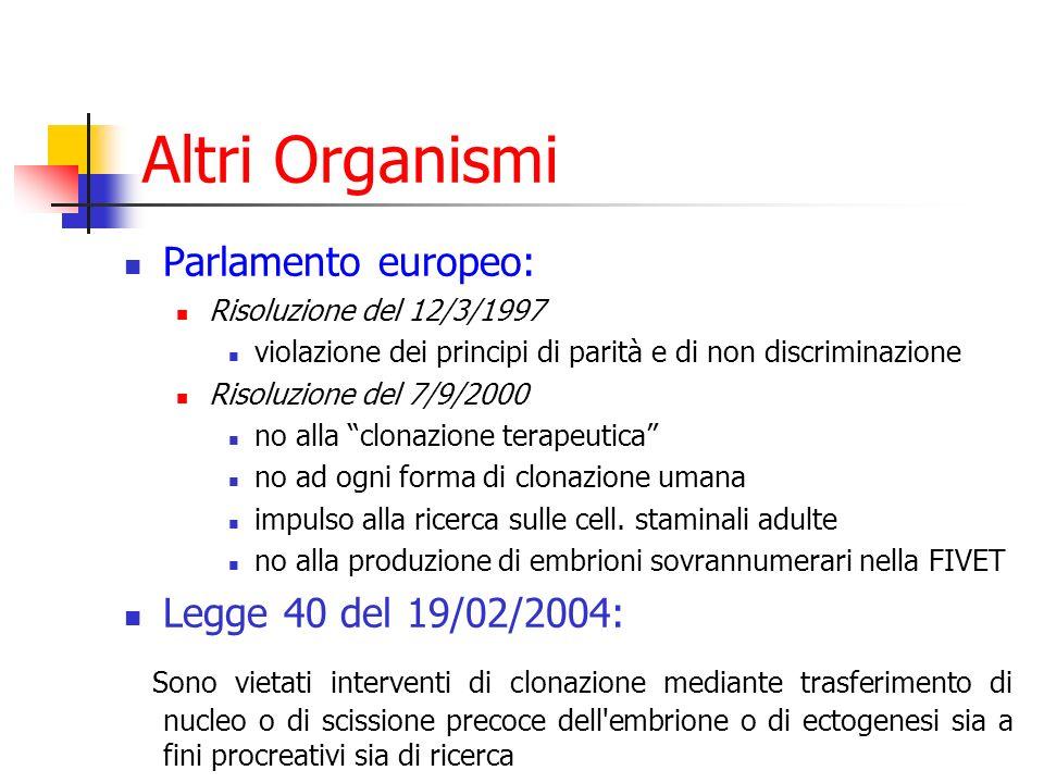 Altri Organismi Parlamento europeo: Risoluzione del 12/3/1997 violazione dei principi di parità e di non discriminazione Risoluzione del 7/9/2000 no a