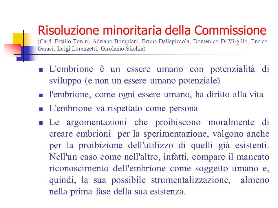 Risoluzione minoritaria della Commissione (Card. Ersilio Tonini, Adriano Bompiani, Bruno Dallapiccola, Domenico Di Virgilio, Enrico Garaci, Luigi Lore