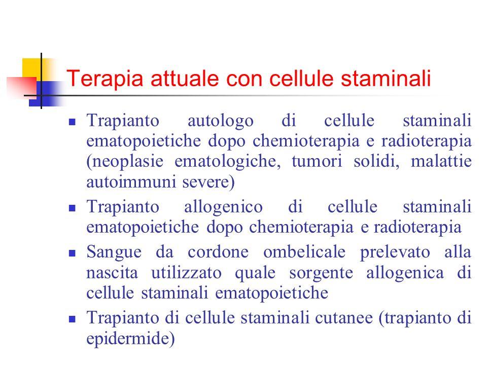 Terapia attuale con cellule staminali Trapianto autologo di cellule staminali ematopoietiche dopo chemioterapia e radioterapia (neoplasie ematologiche