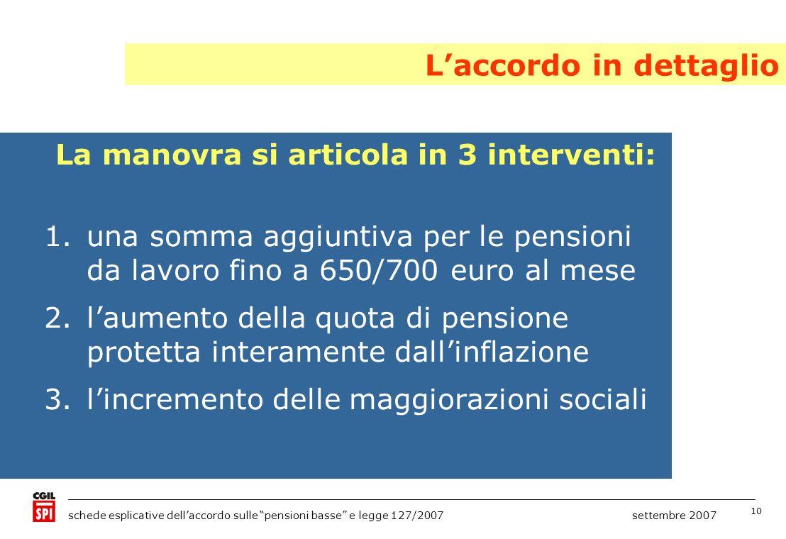 10 schede esplicative dellaccordo sulle pensioni basse e legge 127/2007 settembre 2007 La manovra si articola in 3 interventi: 1.una somma aggiuntiva