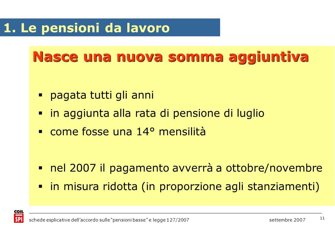 11 schede esplicative dellaccordo sulle pensioni basse e legge 127/2007 settembre 2007 1. Le pensioni da lavoro Nasce una nuova somma aggiuntiva pagat