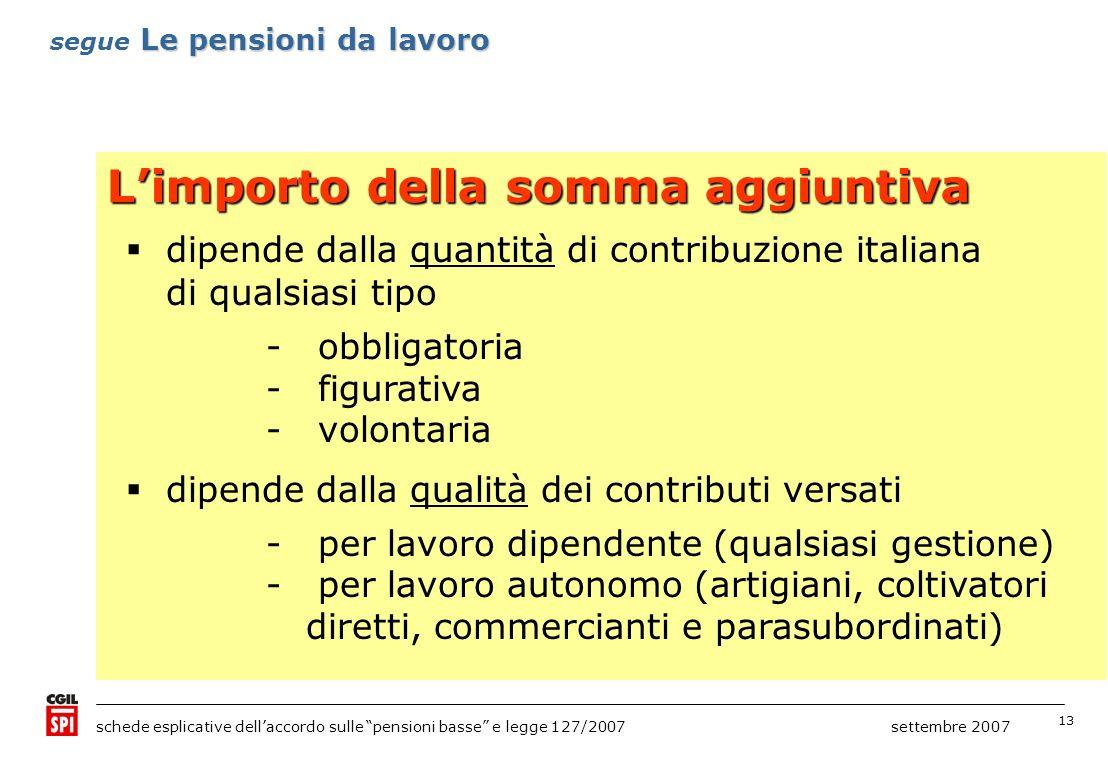 13 schede esplicative dellaccordo sulle pensioni basse e legge 127/2007 settembre 2007 Limporto della somma aggiuntiva dipende dalla quantità di contr