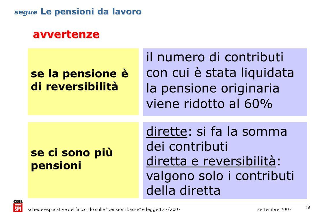 16 schede esplicative dellaccordo sulle pensioni basse e legge 127/2007 settembre 2007 il numero di contributi con cui è stata liquidata la pensione o
