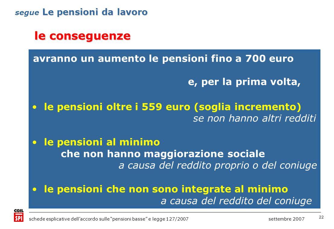 22 schede esplicative dellaccordo sulle pensioni basse e legge 127/2007 settembre 2007 le conseguenze Le pensioni da lavoro segue Le pensioni da lavor