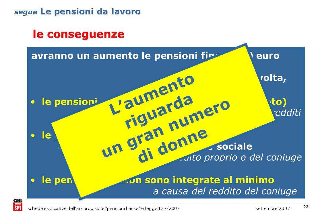 23 schede esplicative dellaccordo sulle pensioni basse e legge 127/2007 settembre 2007 le conseguenze Le pensioni da lavoro segue Le pensioni da lavor