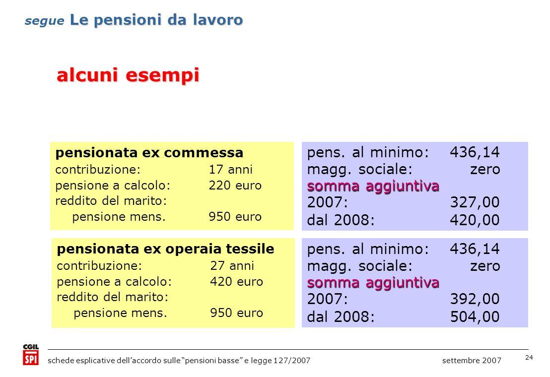 24 schede esplicative dellaccordo sulle pensioni basse e legge 127/2007 settembre 2007 pens. al minimo:436,14 magg. sociale: zero somma aggiuntiva 200