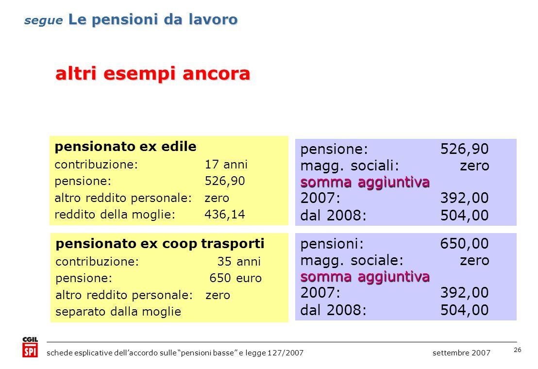 26 schede esplicative dellaccordo sulle pensioni basse e legge 127/2007 settembre 2007 pensionato ex edile contribuzione:17 anni pensione:526,90 altro