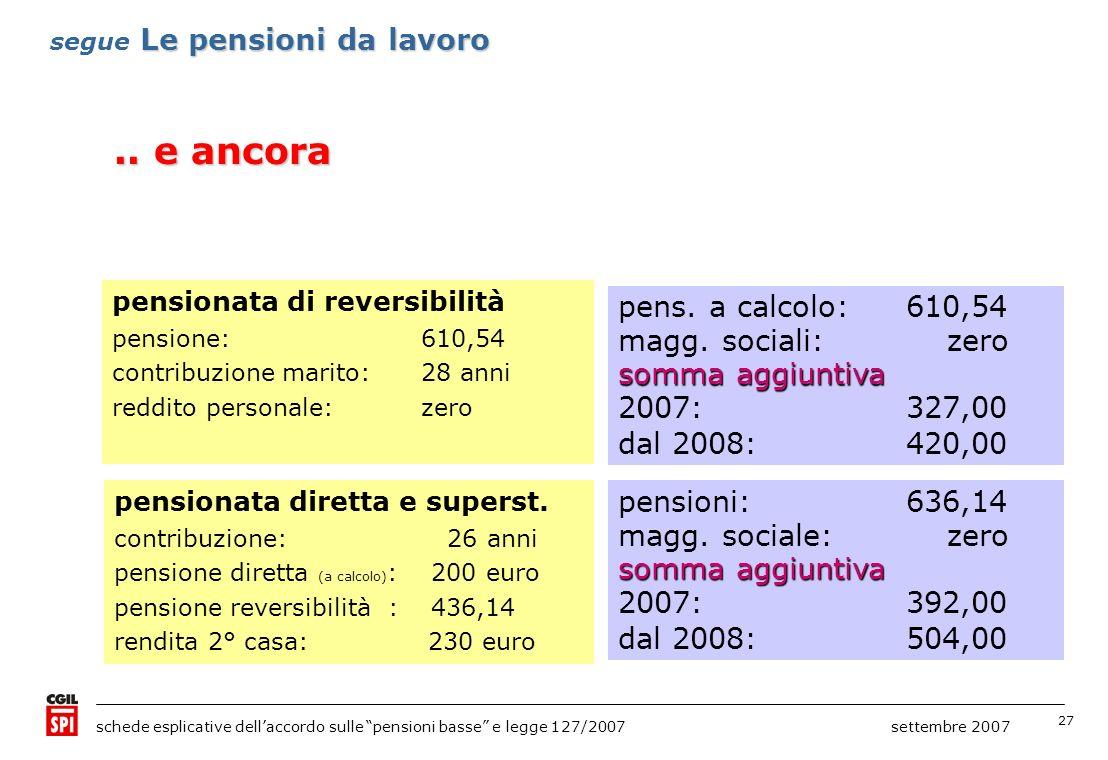 27 schede esplicative dellaccordo sulle pensioni basse e legge 127/2007 settembre 2007 pensionata di reversibilità pensione:610,54 contribuzione marito: 28 anni reddito personale: zero..