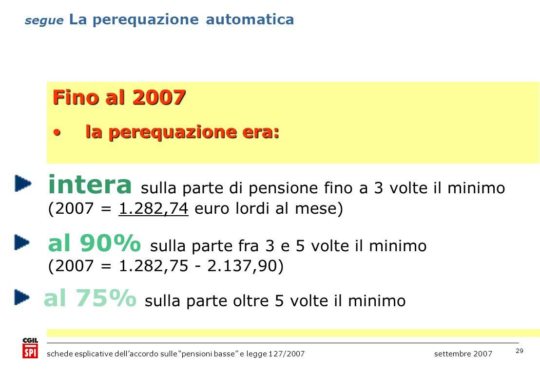 29 schede esplicative dellaccordo sulle pensioni basse e legge 127/2007 settembre 2007 Fino al 2007 la perequazione era:la perequazione era: intera sulla parte di pensione fino a 3 volte il minimo (2007 = 1.282,74 euro lordi al mese) al 75% sulla parte oltre 5 volte il minimo al 90% sulla parte fra 3 e 5 volte il minimo (2007 = 1.282,75 - 2.137,90) segue La perequazione automatica