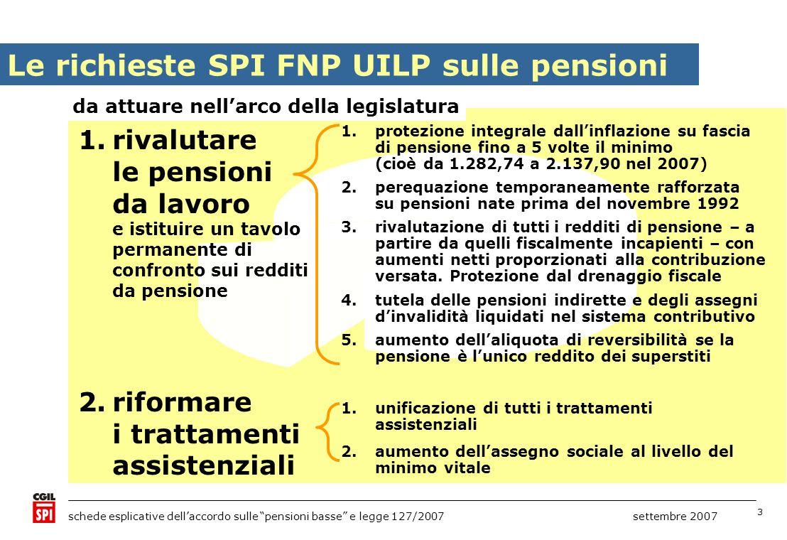 3 schede esplicative dellaccordo sulle pensioni basse e legge 127/2007 settembre 2007 Le richieste SPI FNP UILP sulle pensioni 1.rivalutare le pensioni da lavoro e istituire un tavolo permanente di confronto sui redditi da pensione 2.riformare i trattamenti assistenziali 1.protezione integrale dallinflazione su fascia di pensione fino a 5 volte il minimo (cioè da 1.282,74 a 2.137,90 nel 2007) 2.perequazione temporaneamente rafforzata su pensioni nate prima del novembre 1992 3.rivalutazione di tutti i redditi di pensione – a partire da quelli fiscalmente incapienti – con aumenti netti proporzionati alla contribuzione versata.