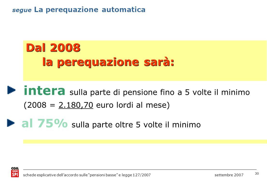 30 schede esplicative dellaccordo sulle pensioni basse e legge 127/2007 settembre 2007 Dal 2008 la perequazione sarà: segue La perequazione automatica al 75% sulla parte oltre 5 volte il minimo intera sulla parte di pensione fino a 5 volte il minimo (2008 = 2.180,70 euro lordi al mese)