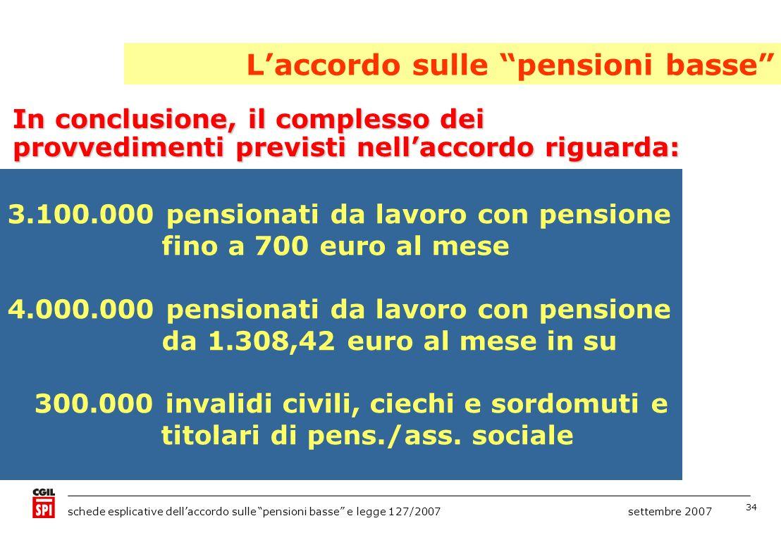 34 schede esplicative dellaccordo sulle pensioni basse e legge 127/2007 settembre 2007 3.100.000 pensionati da lavoro con pensione fino a 700 euro al