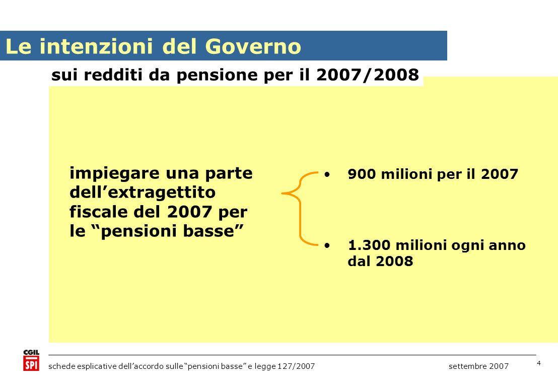4 schede esplicative dellaccordo sulle pensioni basse e legge 127/2007 settembre 2007 Le intenzioni del Governo impiegare una parte dellextragettito fiscale del 2007 per le pensioni basse 900 milioni per il 2007 1.300 milioni ogni anno dal 2008 sui redditi da pensione per il 2007/2008