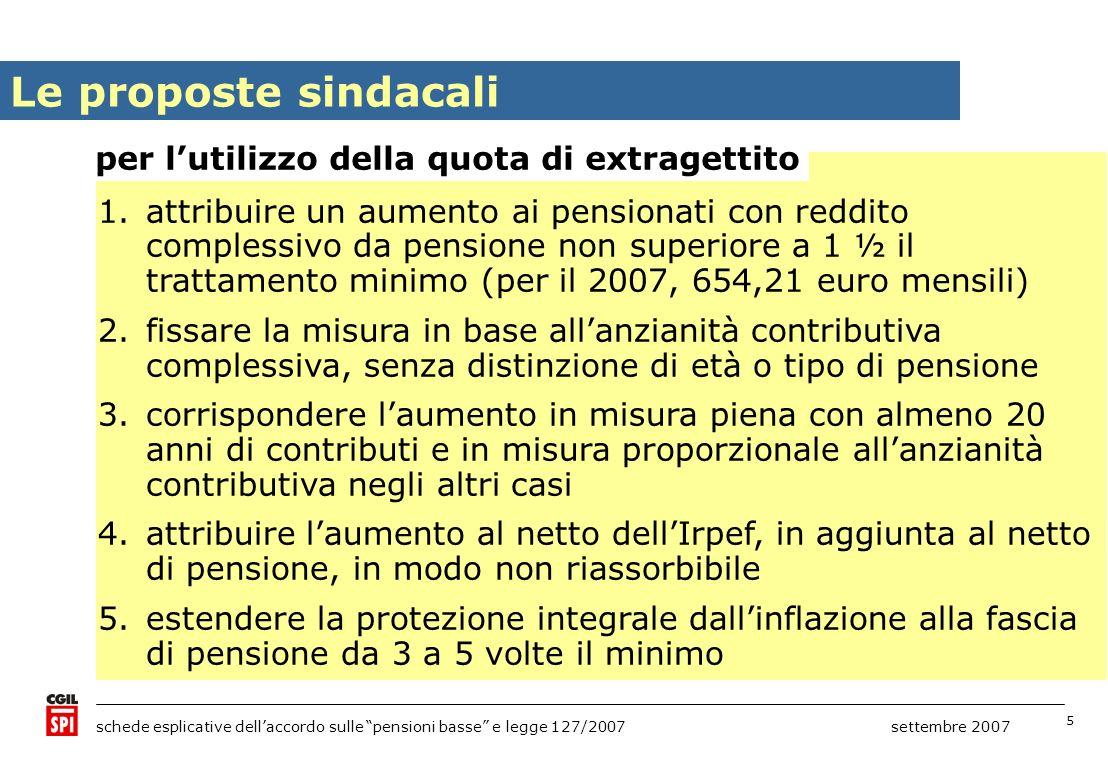 5 schede esplicative dellaccordo sulle pensioni basse e legge 127/2007 settembre 2007 Le proposte sindacali 1.attribuire un aumento ai pensionati con