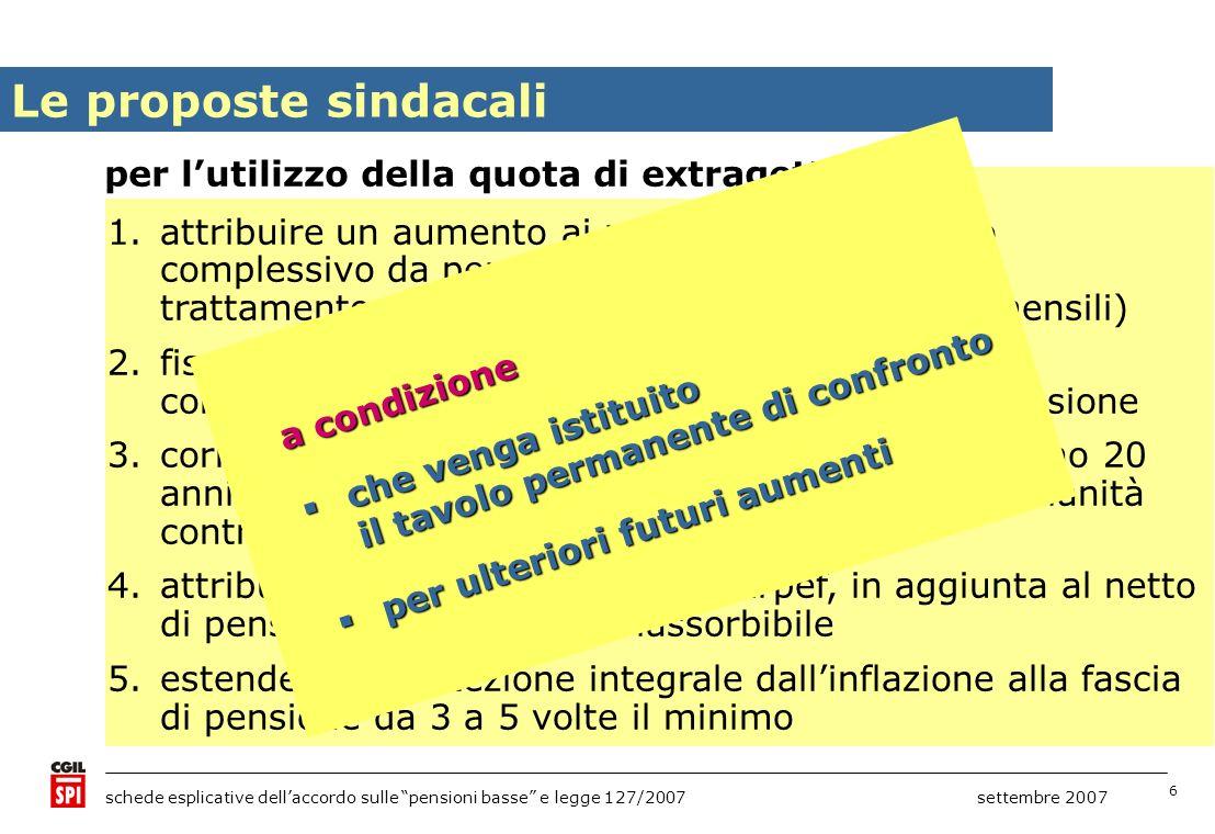 6 schede esplicative dellaccordo sulle pensioni basse e legge 127/2007 settembre 2007 Le proposte sindacali 1.attribuire un aumento ai pensionati con
