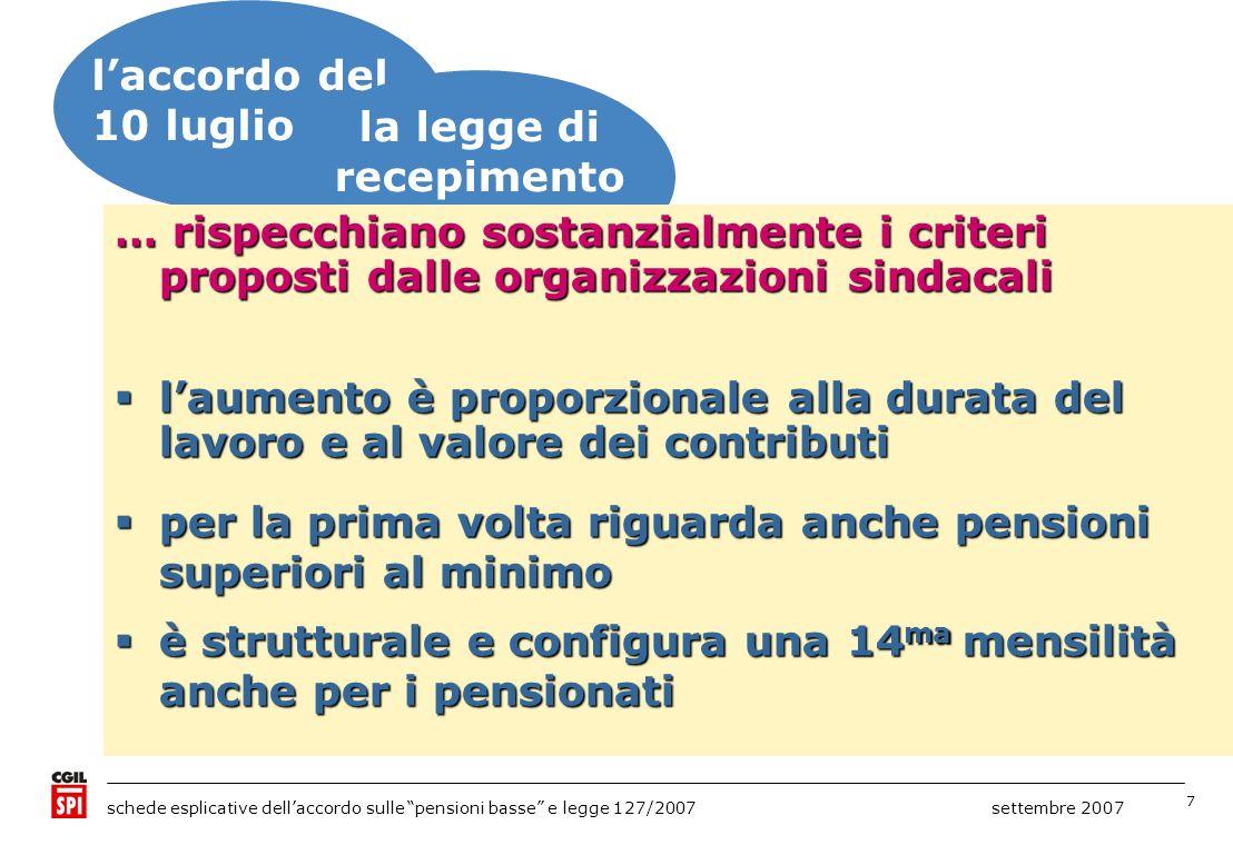 7 schede esplicative dellaccordo sulle pensioni basse e legge 127/2007 settembre 2007 laccordo del 10 luglio 2007 la legge di recepimento 127/2007 … r