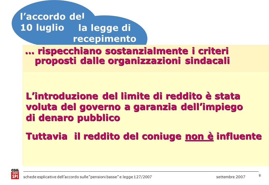 8 schede esplicative dellaccordo sulle pensioni basse e legge 127/2007 settembre 2007 laccordo del 10 luglio 2007 la legge di recepimento 127/2007 … r