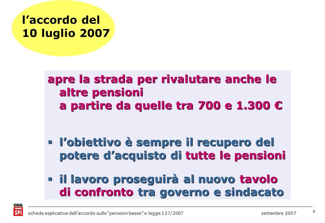 9 schede esplicative dellaccordo sulle pensioni basse e legge 127/2007 settembre 2007 apre la strada per rivalutare anche le altre pensioni a partire