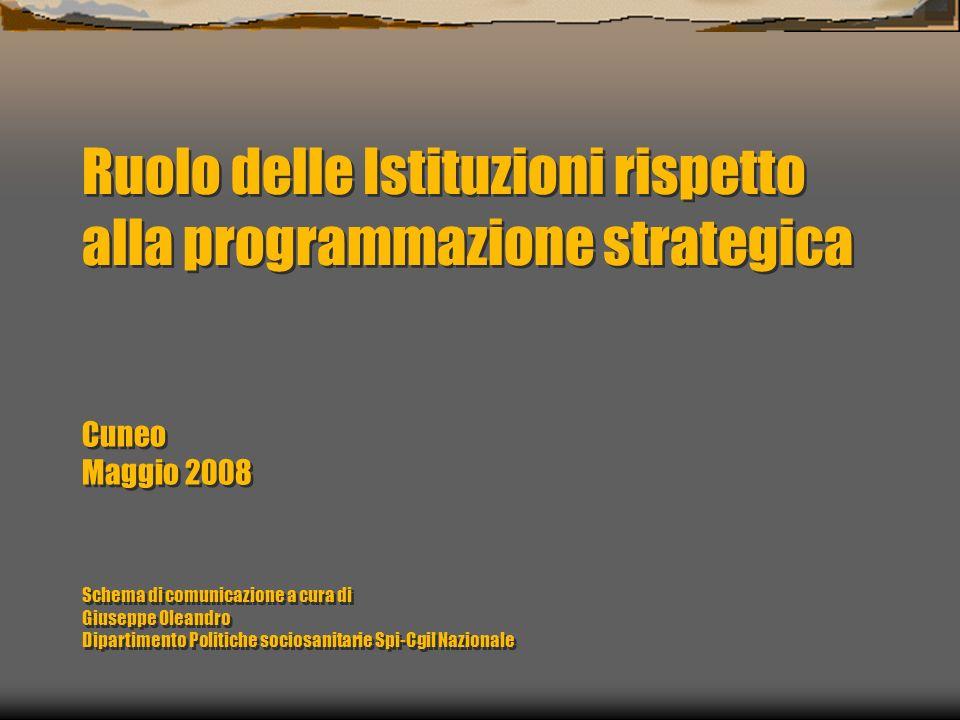 Ruolo delle Istituzioni rispetto alla programmazione strategica Cuneo Maggio 2008 Schema di comunicazione a cura di Giuseppe Oleandro Dipartimento Politiche sociosanitarie Spi-Cgil Nazionale