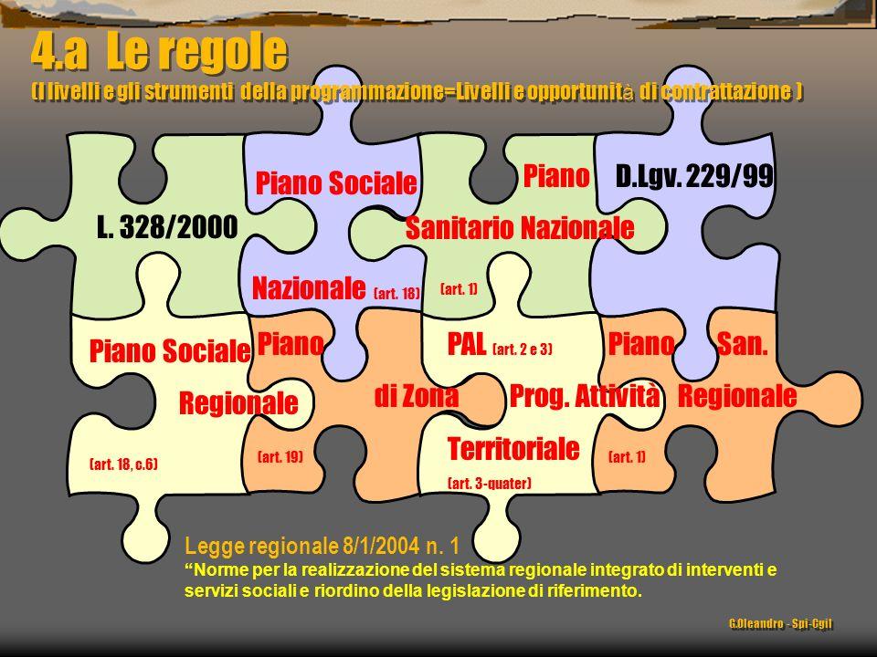 L. 328/2000 Piano Sociale Nazionale (art. 18) Piano Sanitario Nazionale (art. 1) D.Lgv. 229/99 Piano Sociale Regionale (art. 18, c.6) Piano di Zona (a