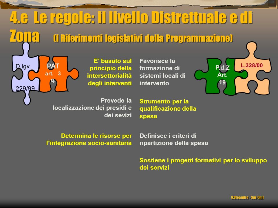 PAT art. 3 q. D.lgv.229/99 E basato sul principio della intersettorialità degli interventi Determina le risorse per lintegrazione socio-sanitaria P.d.
