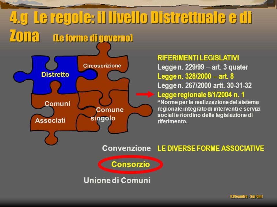 ComuniAssociati Distretto Circoscrizione Comune singolo RIFERIMENTI LEGISLATIVI Legge n.