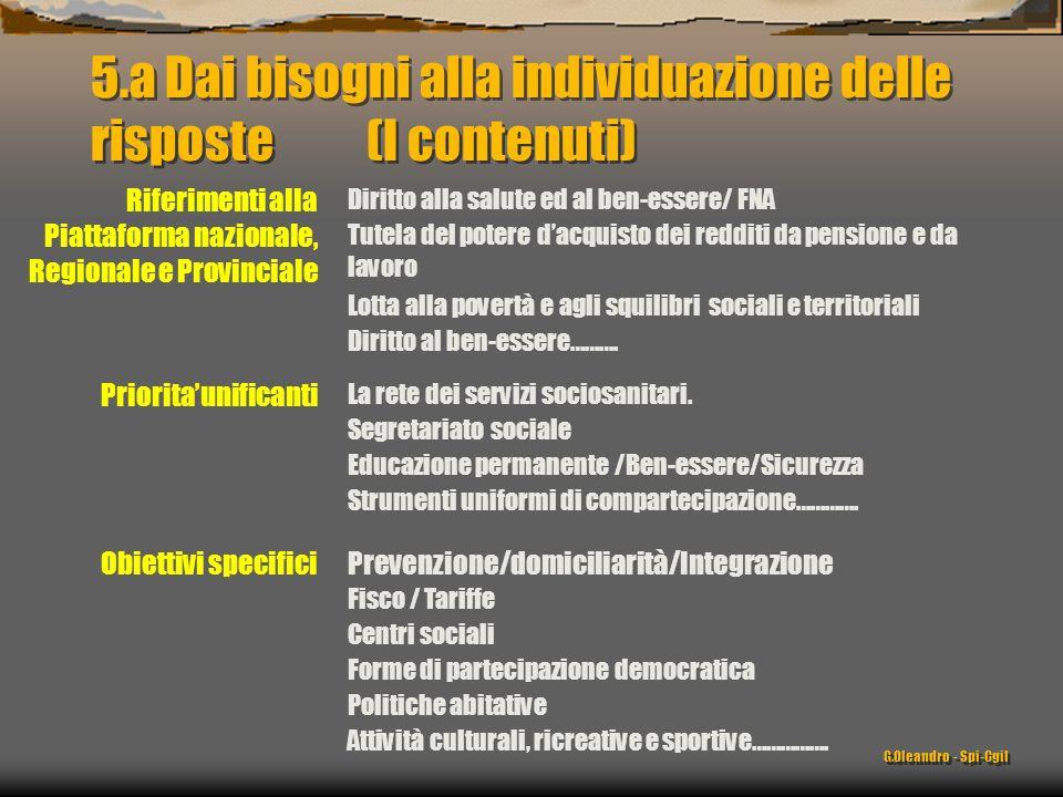 Riferimenti alla Piattaforma nazionale, Regionale e Provinciale Prioritaunificanti Segretariato sociale Obiettivi specifici 5.a Dai bisogni alla indiv