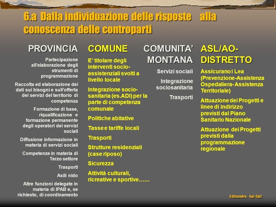 6.a Dalla individuazione delle risposte alla conoscenza delle controparti G.Oleandro - Spi-Cgil COMUNE E titolare degli interventi socio- assistenzial