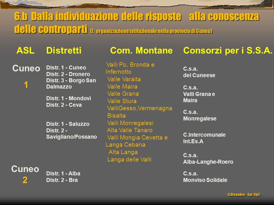 G.Oleandro - Spi-Cgil ASLDistretti Cuneo 1 Cuneo 2 Distr.