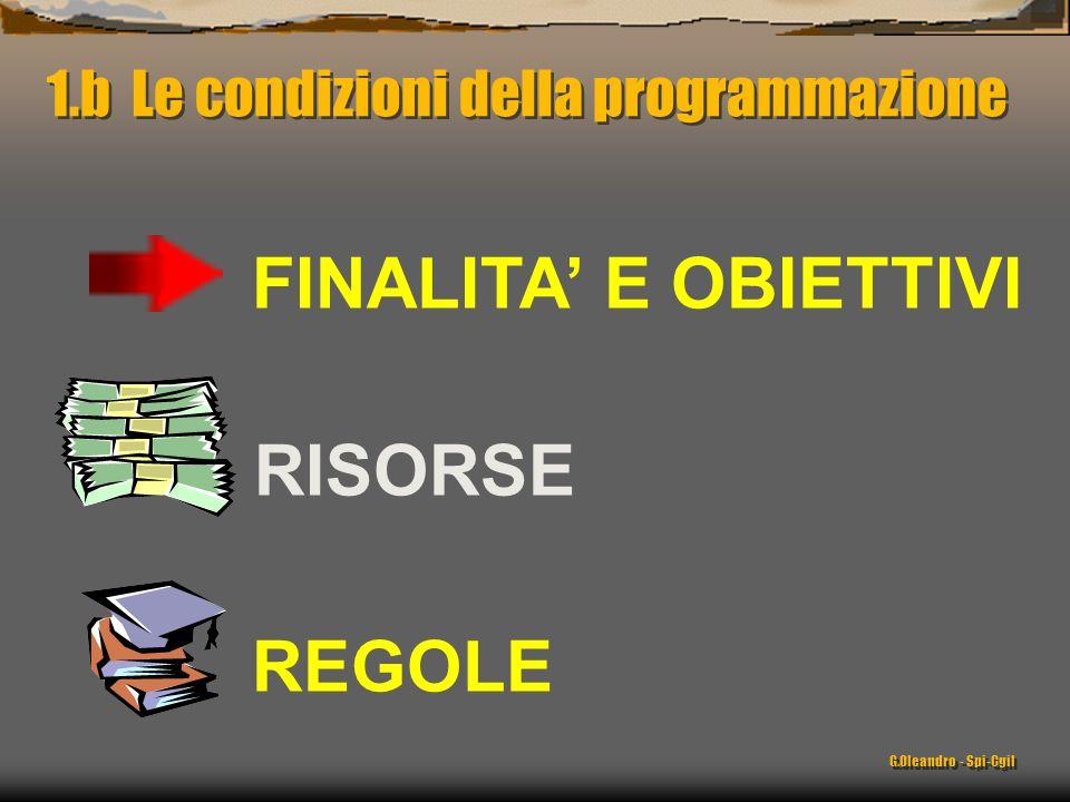1.b Le condizioni della programmazione RISORSE REGOLE FINALITA E OBIETTIVI G.Oleandro - Spi-Cgil
