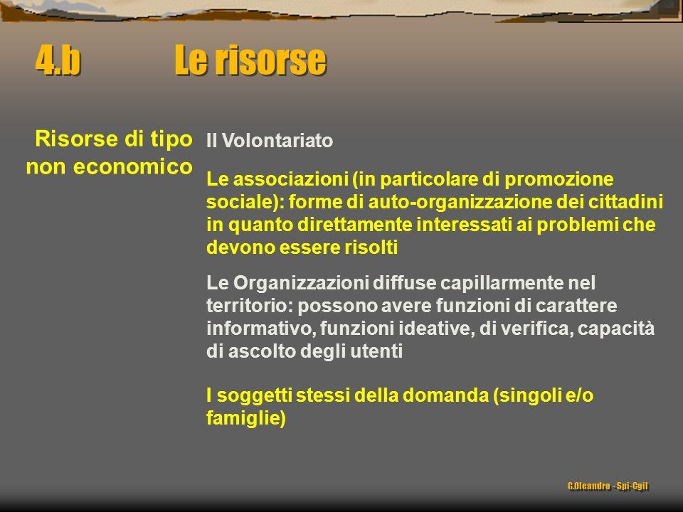 Il Volontariato Risorse di tipo non economico Le associazioni (in particolare di promozione sociale): forme di auto-organizzazione dei cittadini in qu