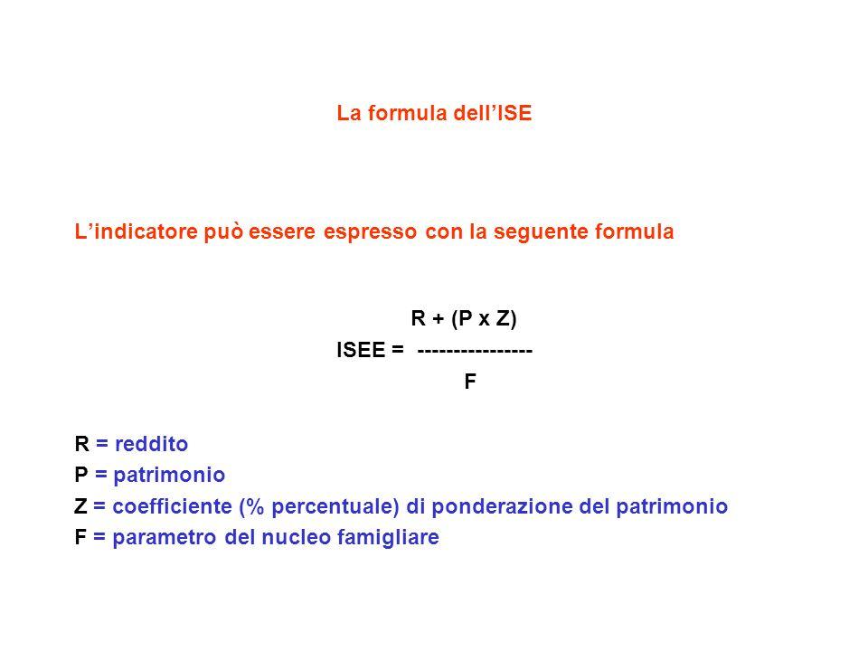 La formula dellISE Lindicatore può essere espresso con la seguente formula R + (P x Z) ISEE = ---------------- F R = reddito P = patrimonio Z = coeffi