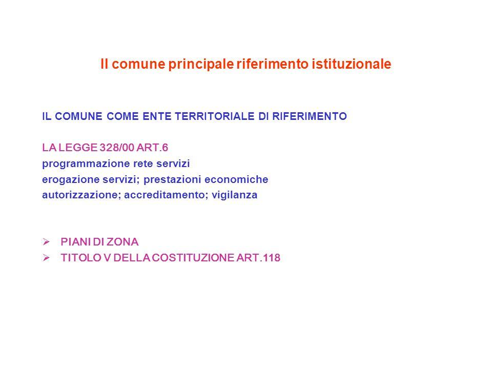 Il comune principale riferimento istituzionale IL COMUNE COME ENTE TERRITORIALE DI RIFERIMENTO LA LEGGE 328/00 ART.6 programmazione rete servizi eroga