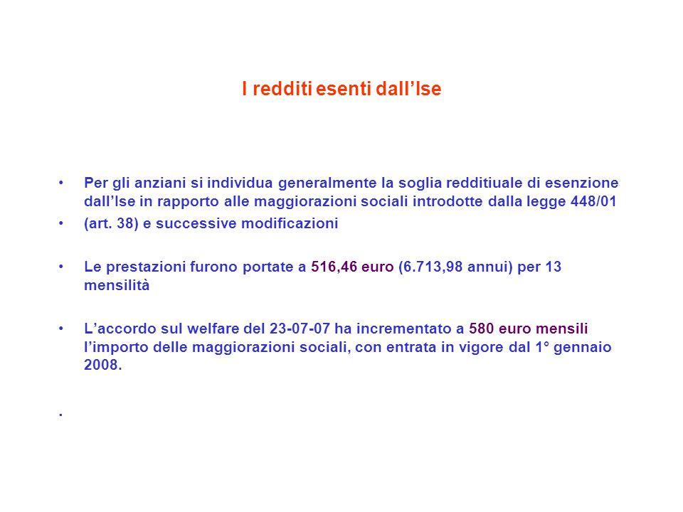 I redditi esenti dallIse Per gli anziani si individua generalmente la soglia redditiuale di esenzione dallIse in rapporto alle maggiorazioni sociali introdotte dalla legge 448/01 (art.